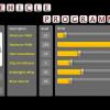 digicar_06_programming